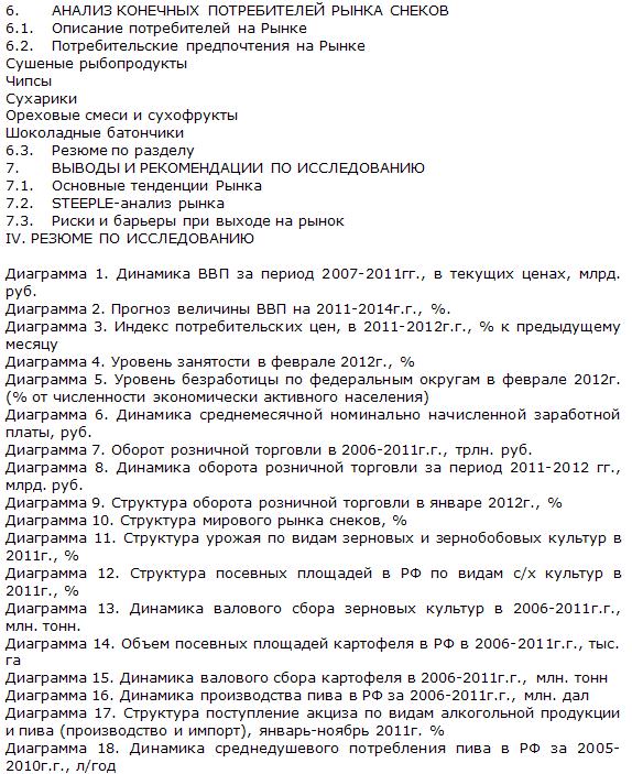 Рынок снеков 2012 диаграммы 1