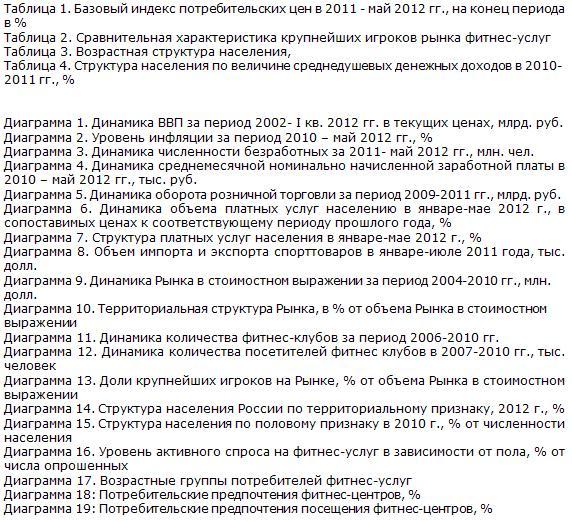 Российский рынок фитнес-услуг список таблиц и диаграмм