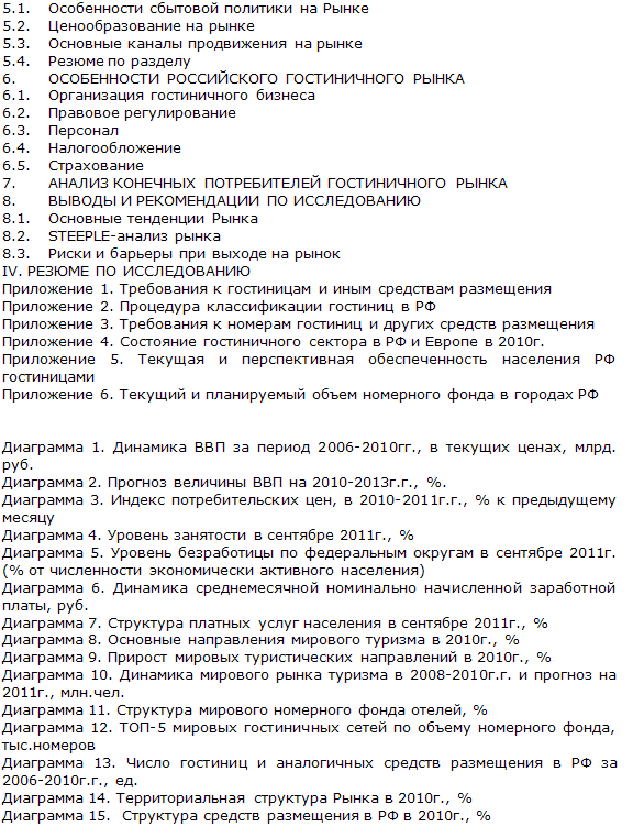 Рынок гостиниц России диаграммы 1
